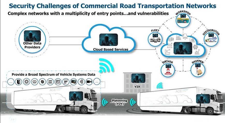 Addressing the Cybersecurity Risks of Connected Commercial Vehicles