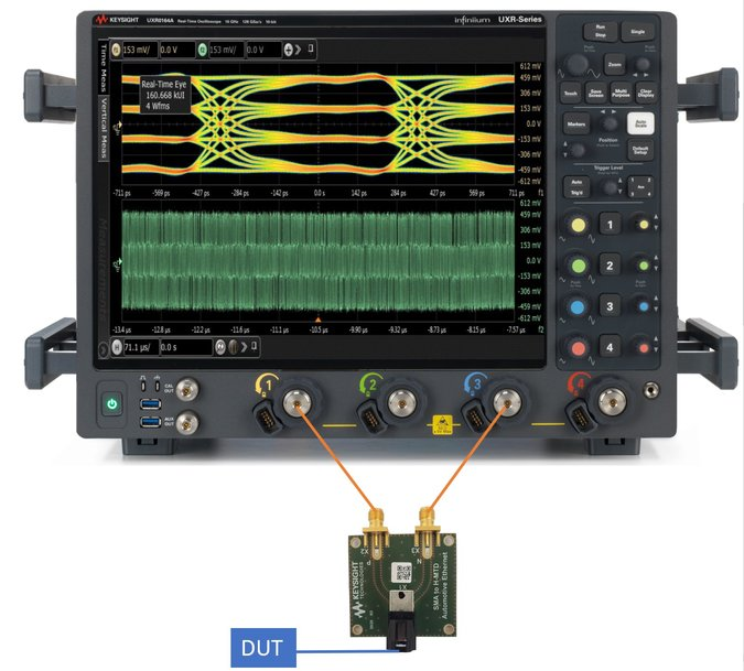 Keysight Delivers Multi-gigabit Automotive Ethernet Test Solutions to Ensure Standard Compliance and Enable Faster Time-to-Market